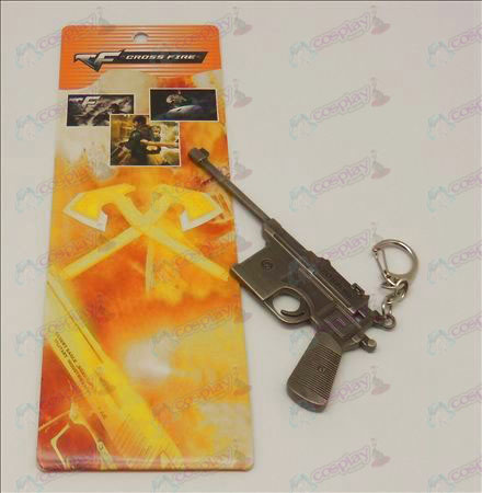 CrossFire Accessories Mauser